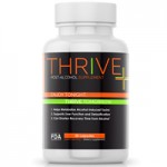 Thrive Hangover Cure Review